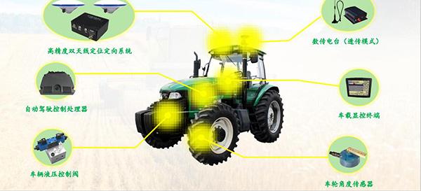 推动农机自动化 上象威仕助力精准农业增产丰收