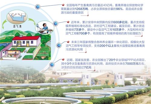 绿色农业发展又有大思路