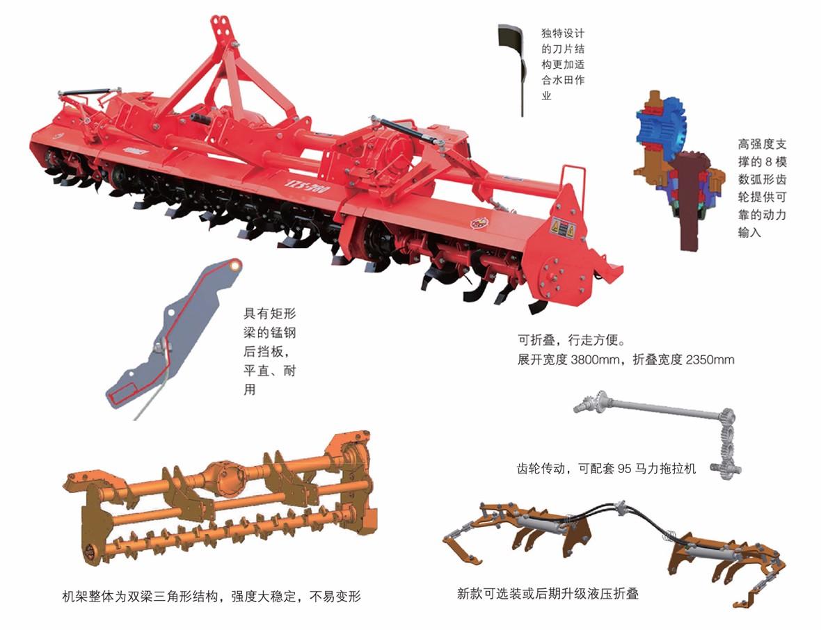汉美1GSZ-380折叠式水田买茬耕整机