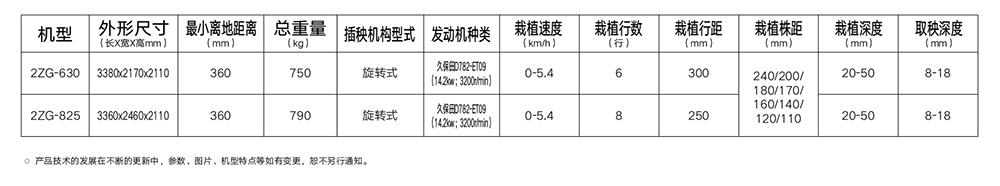 黄海金马2ZG-630高速插秧机