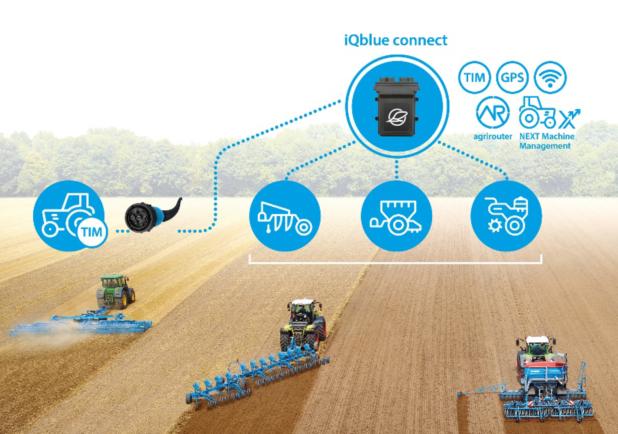 德国雷肯LEMKEN iQblue轻松实现农机自动化