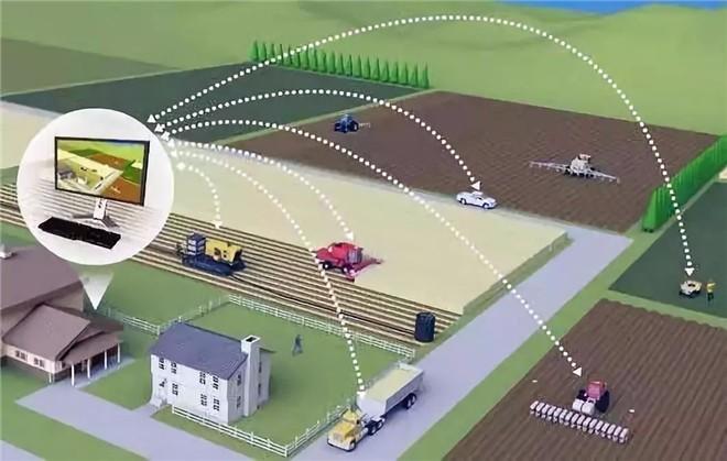 信息化成农业农村现代化先导力量