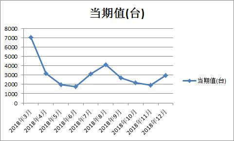 """2018全年大中小型拖拉机产量""""成绩单""""出炉"""