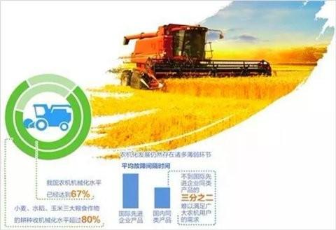 如何应对农机行业下行压力?老专家不吐不快!
