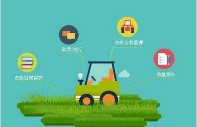 山西省关于积极鼓励做好智慧农机合作社建设试点工作的指导意见