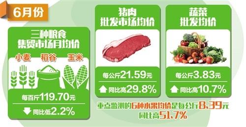 农业农村部发布主要农产品价格信息:下半年粮肉果菜供应有保障