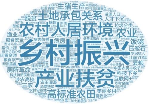 """八大熱點 網看""""三農"""""""