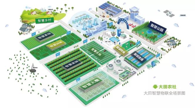 擘画数字农业农村发展新蓝图 ——解读《数字农业农村发展规划(2019-2025年)》