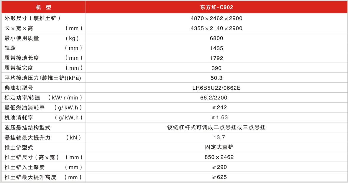 C902--参数.jpg