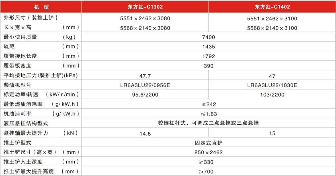C1302---C1402--参数.jpg