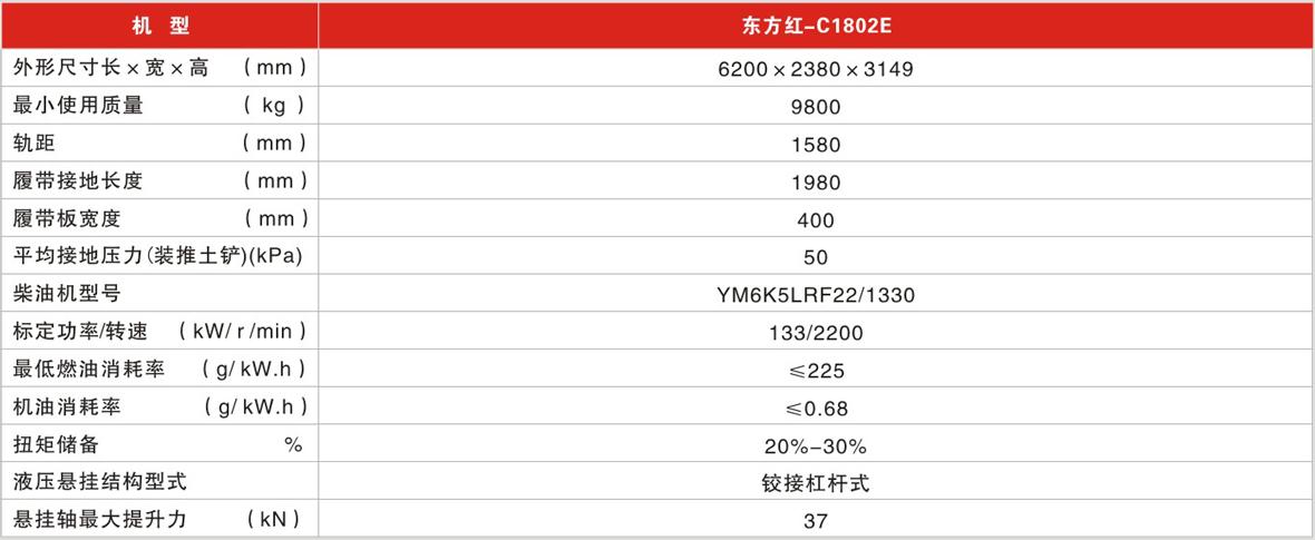 C1802E--参数.jpg