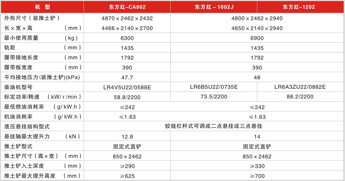 CA802-1002J-1202---参数.jpg
